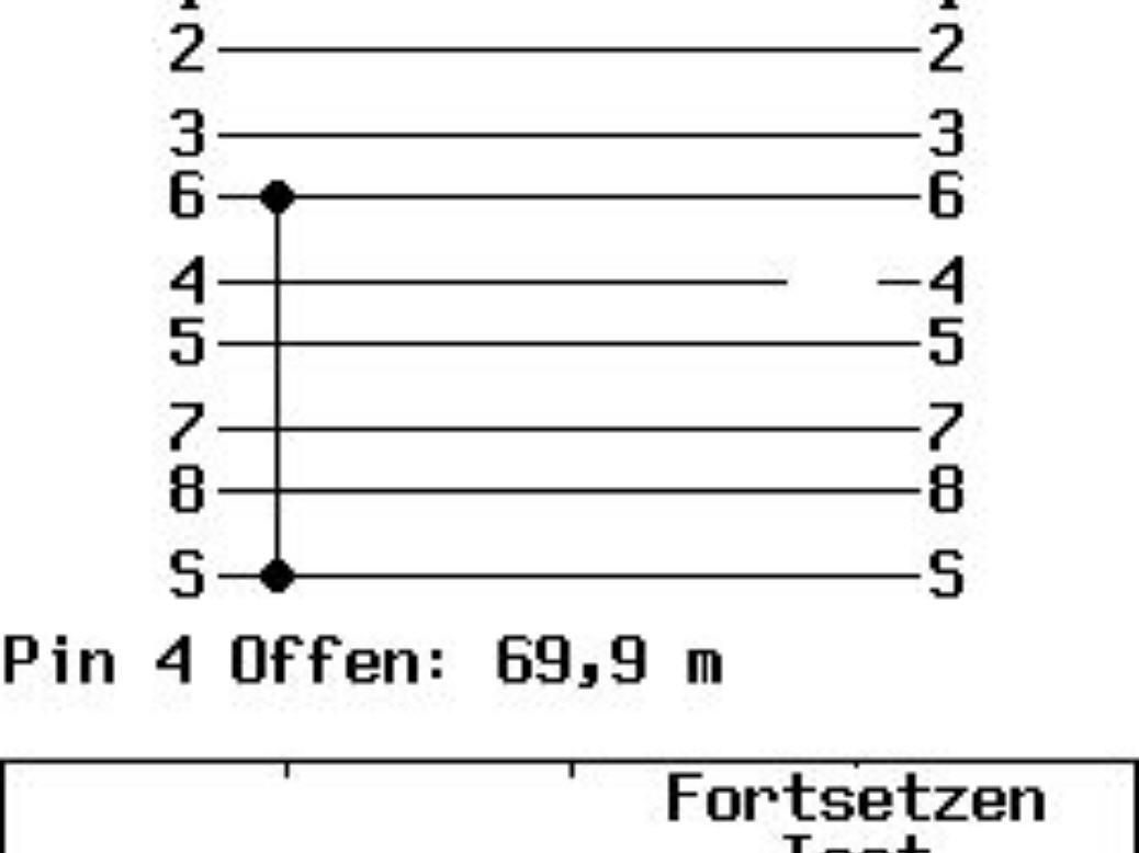 Fein Fortsetzen Der Stichproben Wortdatei Zeitgenössisch - Beispiel ...
